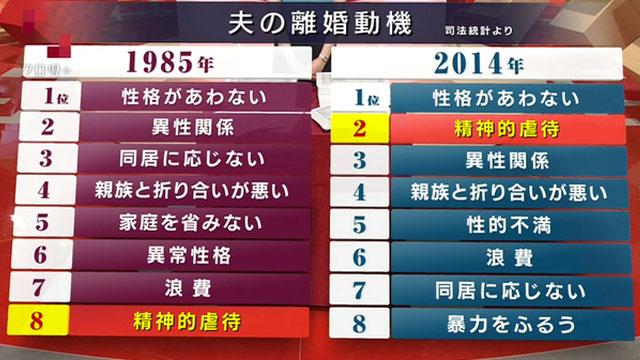 http://www.nhk.or.jp/gendai/articles/3817/images/01.jpg