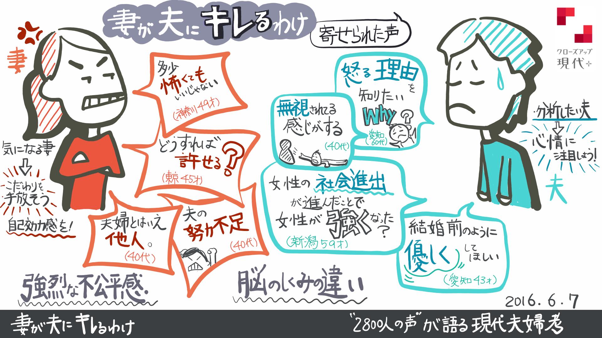 http://www.nhk.or.jp/gendai/articles/3817/images/20160607_171658_0001.png
