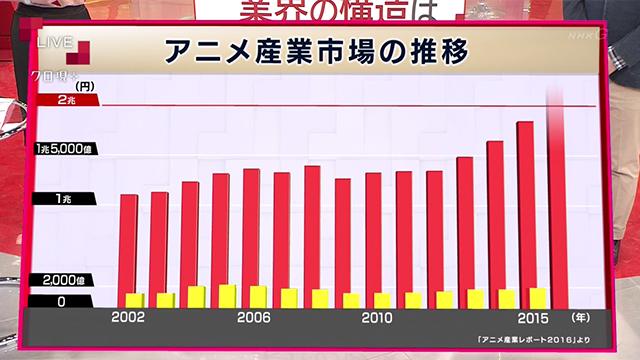 http://www.nhk.or.jp/gendai/articles/3987/images/03.jpg