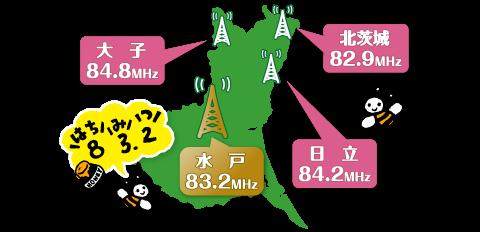 茨城県AM・FMラジオ 『周波数案内』