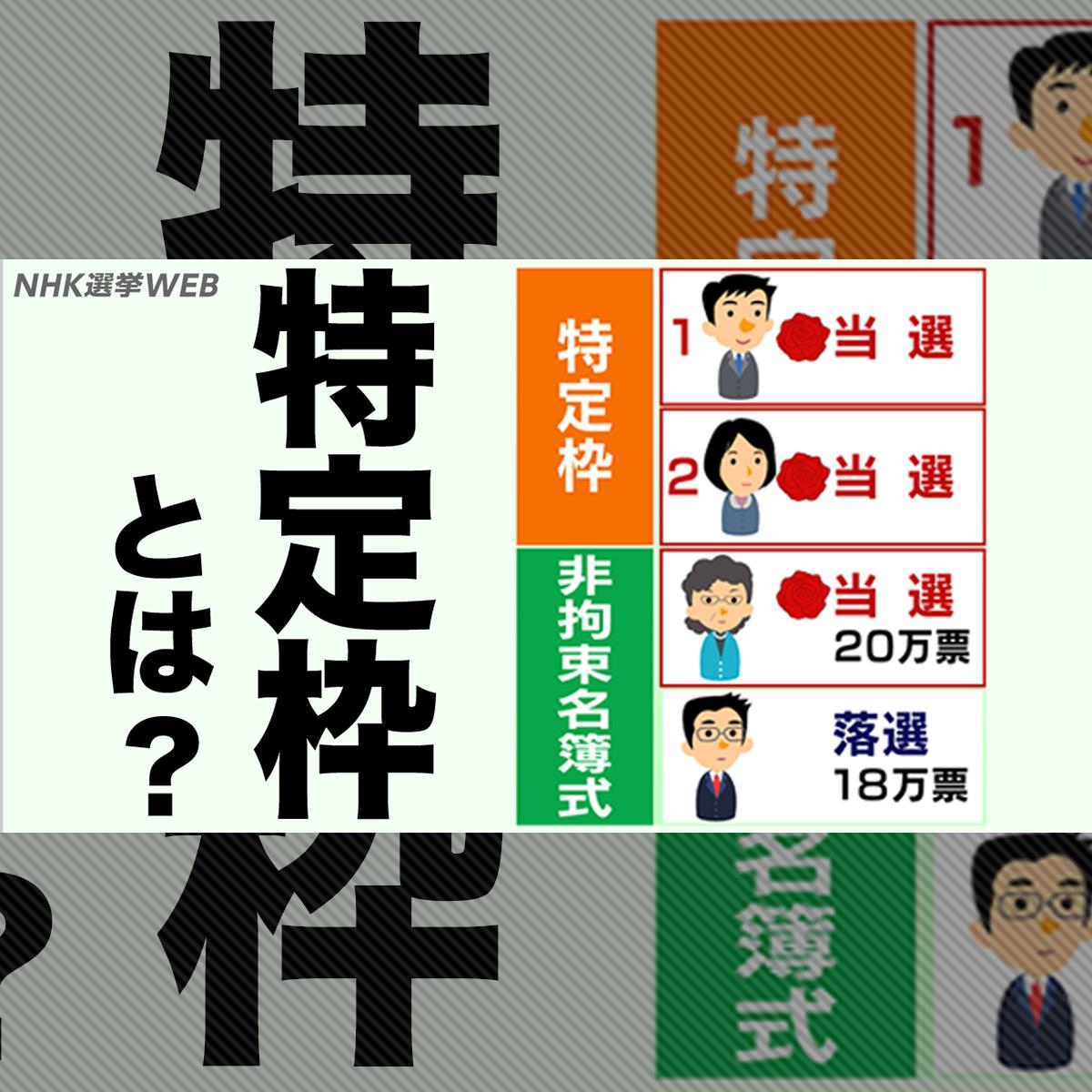nhk 選挙 web