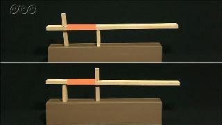 支点と力点の距離と力の大きさ