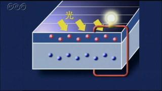 太陽電池で電気が作られるしくみ