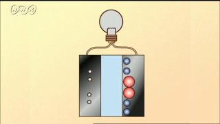 クリーンなエネルギー「燃料電池」