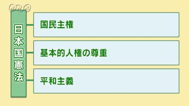 憲法 原則 国 日本 三