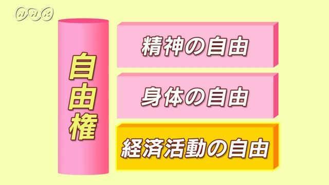 基本的人権~経済的自由権 | NHK for School