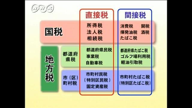 税金 | NHK for School