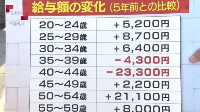 https://www.nhk.or.jp/gendai/articles/4079/images/01.jpg