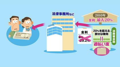 NHK 解説委員室