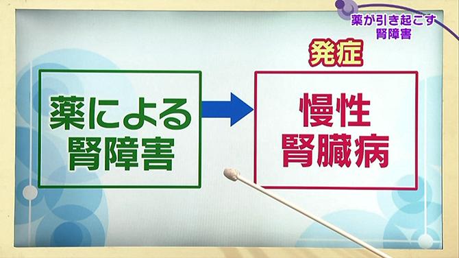 NHK健康チャンネルで確かな医療・健康情報を鎮痛薬・抗がん剤・降圧薬は腎臓に悪い?薬剤性腎障害を引き起こす薬