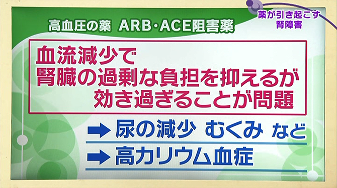 ARB・ACE阻害薬の効果と副作用