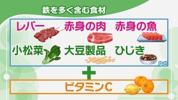 良い 食べ物 に 貧血 貧血に良い食べ物・料理