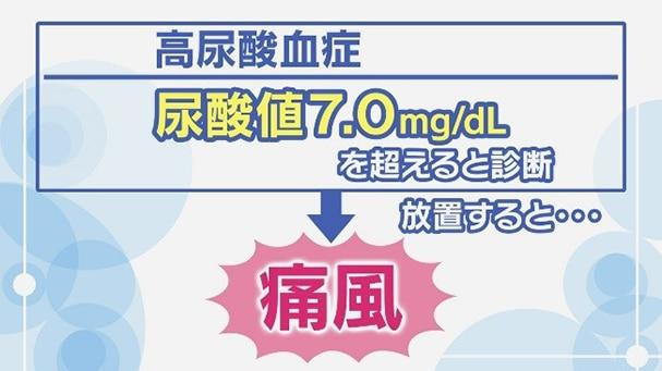 尿酸 値 低い 原因