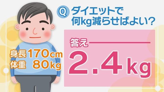 メタボを改善するゆるやかな健康ダイエット実践法 | NHK健康チャンネル