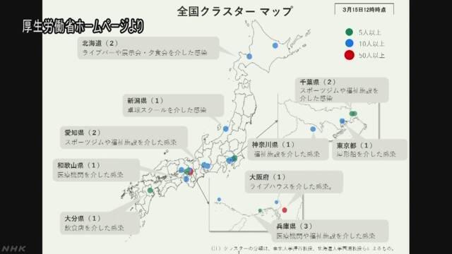 兵庫 県 コロナ 最新