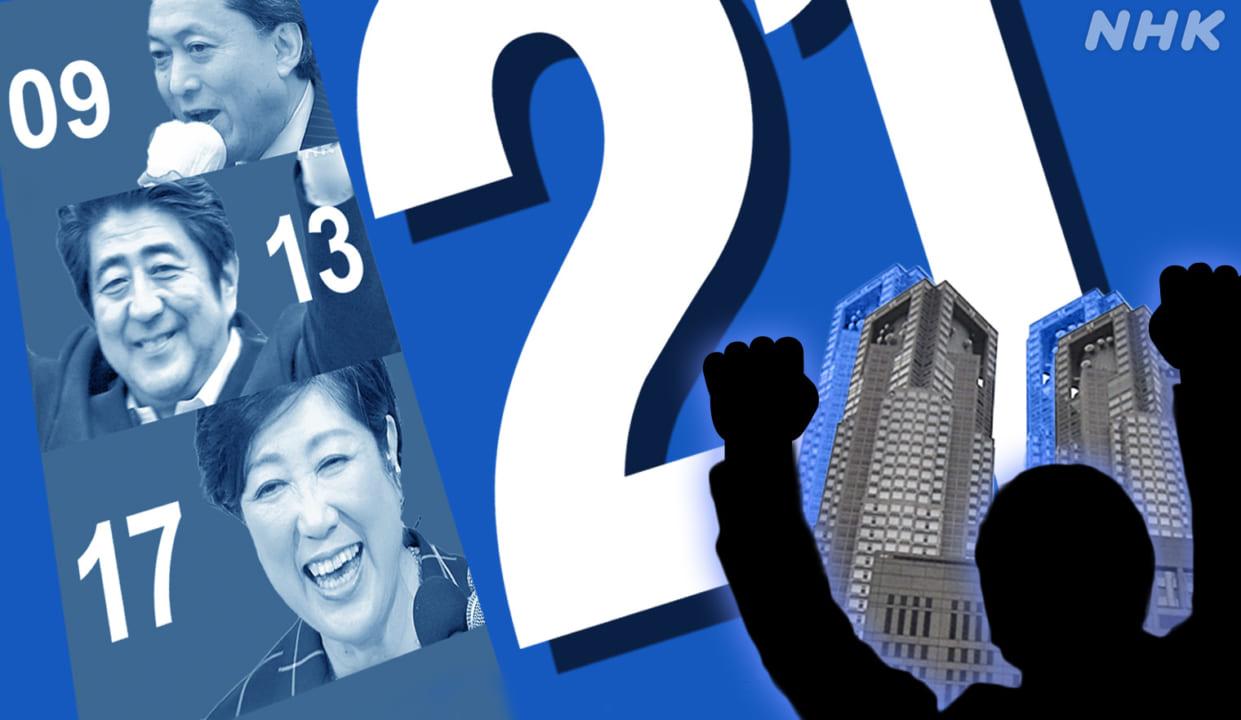 市議会 議員 速報 北九州 選挙 2021 [B!] 北九州市議会議員選挙門司区選挙区