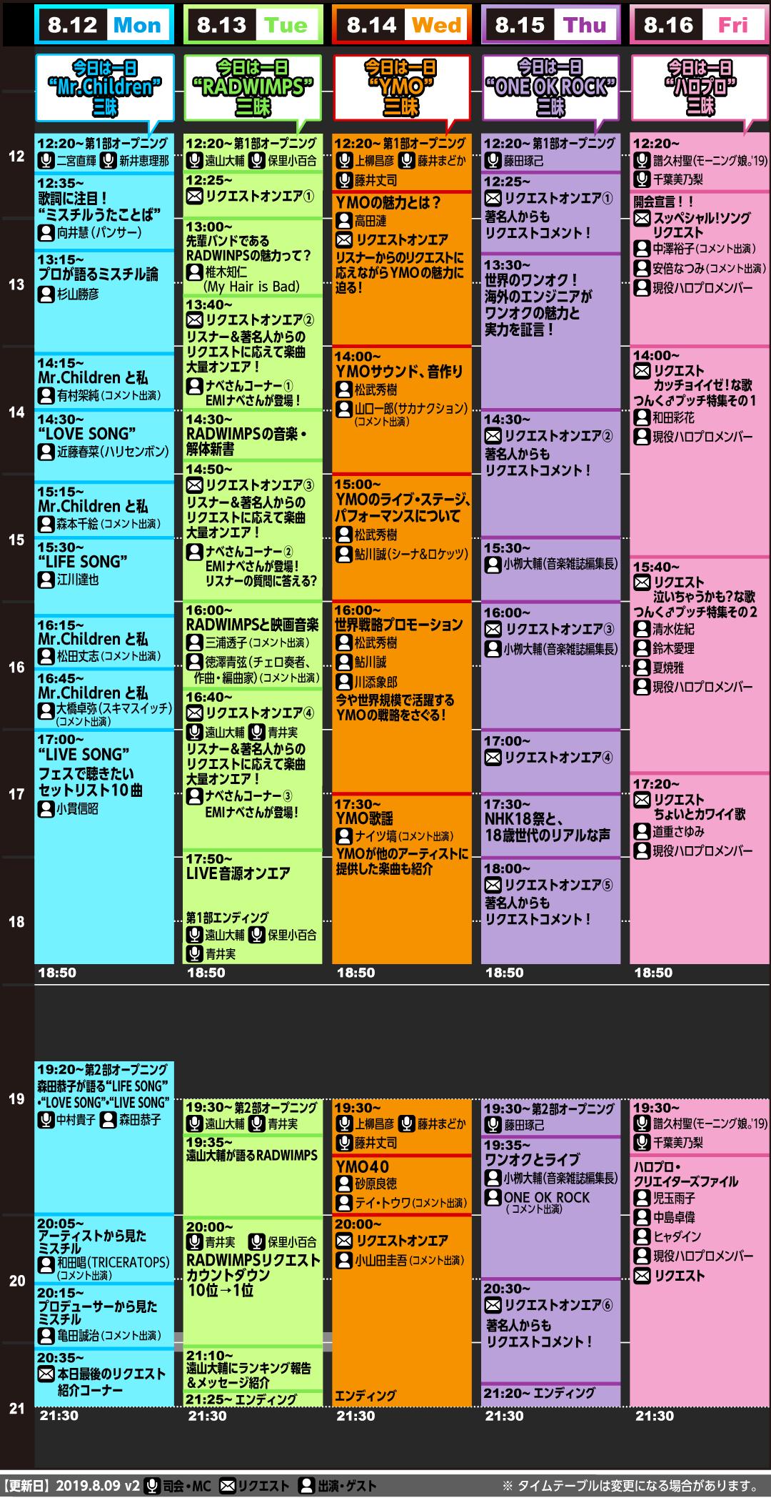 【清水佐紀】お姉さんズFANスレpart152【嗣永桃子】 YouTube動画>2本 ->画像>171枚